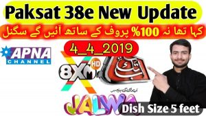Apna Network New TP Frequency Working Transponder Today Update 2019
